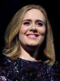 Singer Adele Contact Details, Social Media, Current House Address, Website